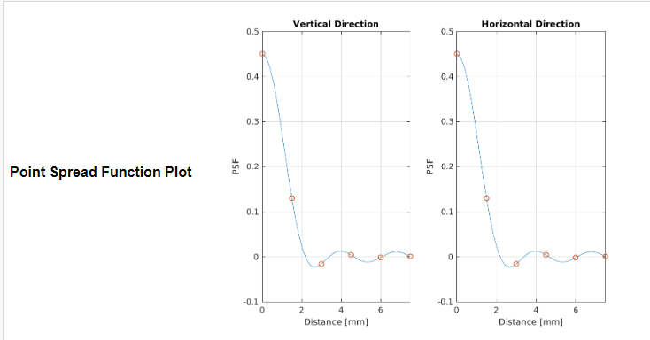 PSF_Plots.PNG